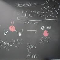 Tallers Extraescolars Electroquímica Electròlisi Barcelona