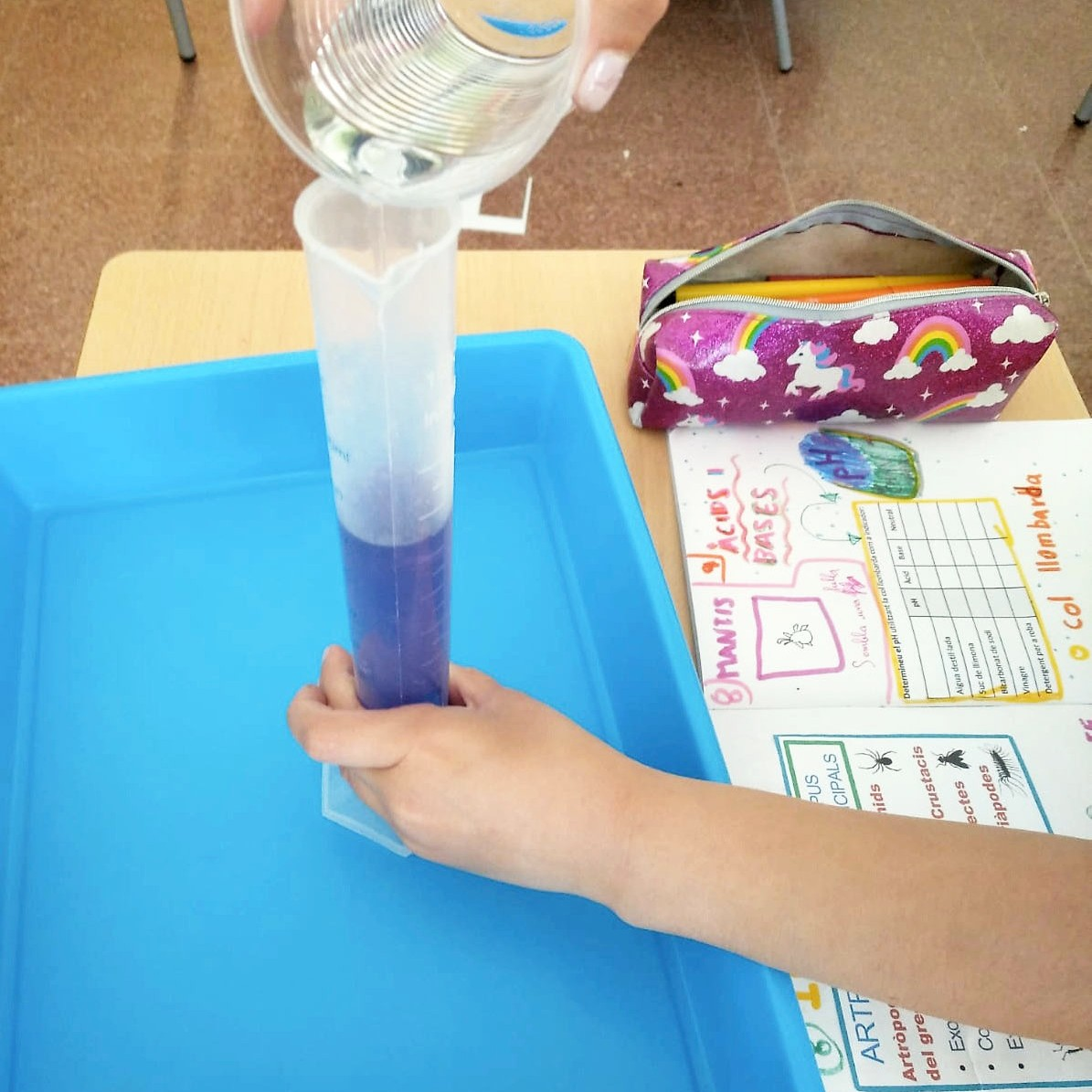 Tallers Ciència Química pH àcid base